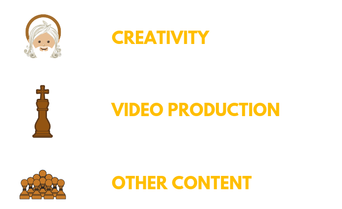 video production 2019 go live